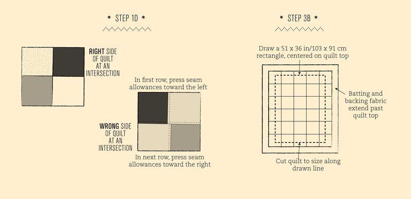 Step-1D-+-Step-3B