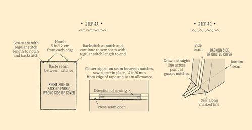 Step-4A