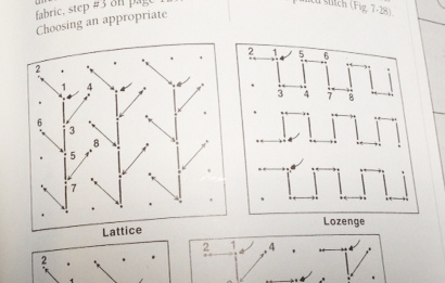 Lattice_lozenge_diagram