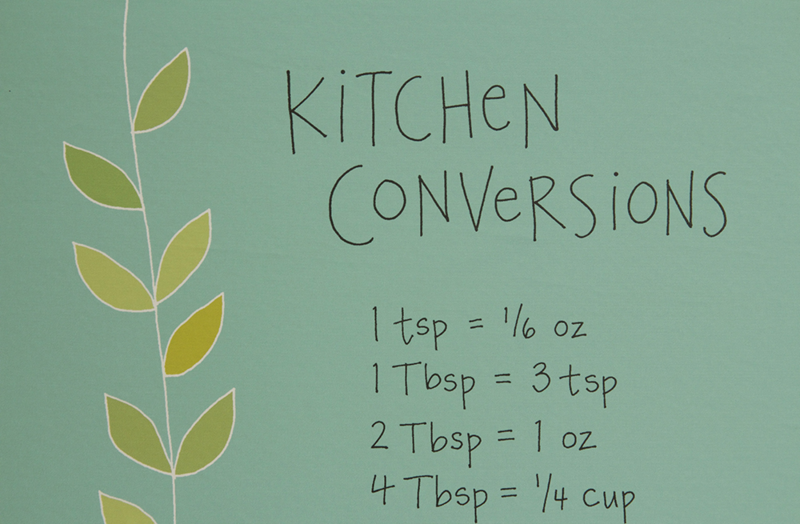 kitchen conversion chart sticker